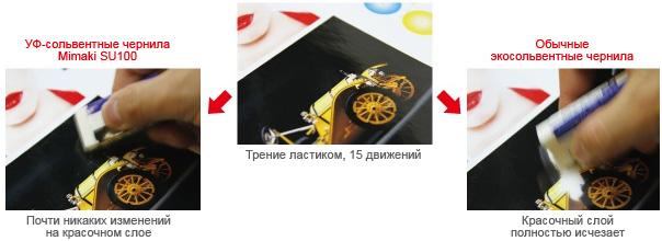 Рисунок УФ-краской
